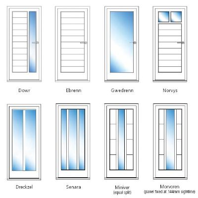 Contemporary door styles